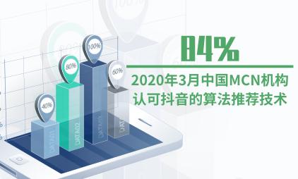 MCN行业数据分析:2020年3月中国84%MCN机构认可抖音的算法推荐技术