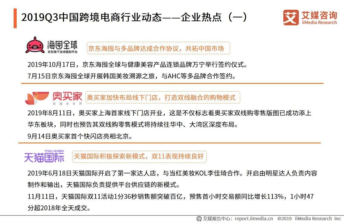 2019Q3中国跨境电商行业动态——企业热点(一)