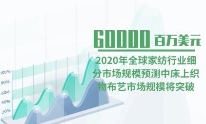 家纺行业数据分析:2020年全球家纺行业细分市场规模预测中床上织物布艺市场规模将突破60000百万美元