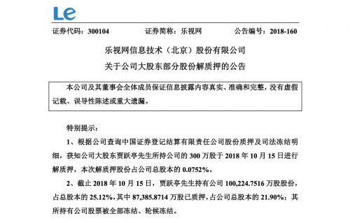 乐视网公告:贾跃亭、贾跃民所持公司股票被全部冻结