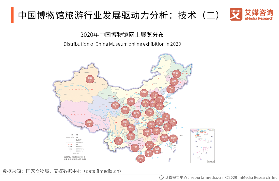 中国博物馆旅游行业发展驱动力分析:技术(二)