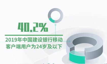 移动客户端行业数据分析:2019年40.2%的中国建设银行移动客户端用户为24岁及以下