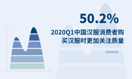 汉服行业数据分析:2020Q1中国50.2%汉服消费者购买汉服时更加关注质量