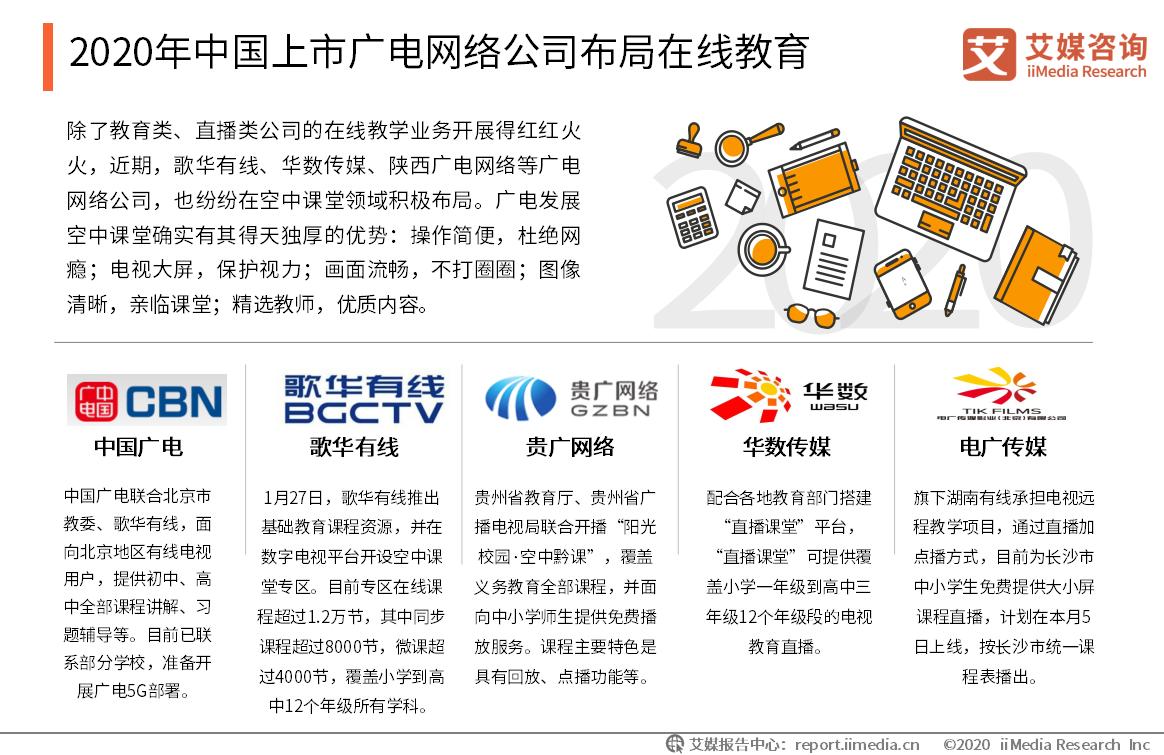 2020年中国上市广电网络公司布局在线教育