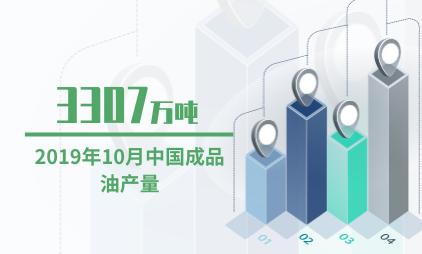 能源行业数据分析:2019年10月中国成品油产量为3307万吨