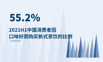 新式茶饮行业数据分析:2021H1中国55.2%消费者因口味好而购买新式茶饮