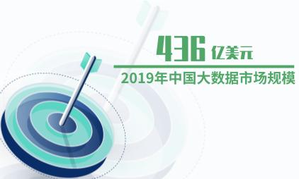 大数据行业数据分析:2019年中国大数据市场规模为436亿美元