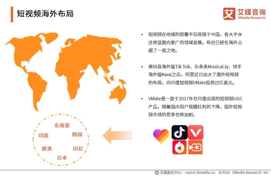 字节跳动旗下TikTok寻找全球总部,短视频行业发展现状、用户画像分析