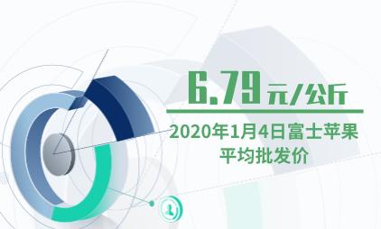水果行业数据分析:2020年1月4日富士苹果平均批发价为6.79元/公斤