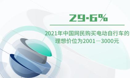 电动自行车行业数据分析:2021年中国29.6%网民购买电动自行车的理想价位为2001—3000元