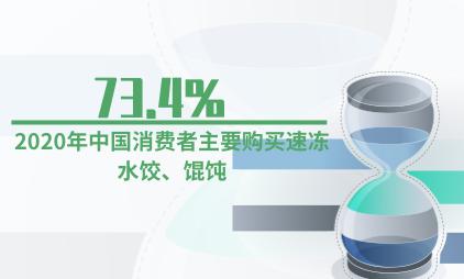 速冻食品行业数据分析:2020年中国73.4%消费者主要购买速冻水饺、馄饨