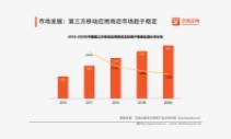 TikTok下载量连续五季度登顶苹果 2019中国移动应用商店市场现状及发展趋势解读