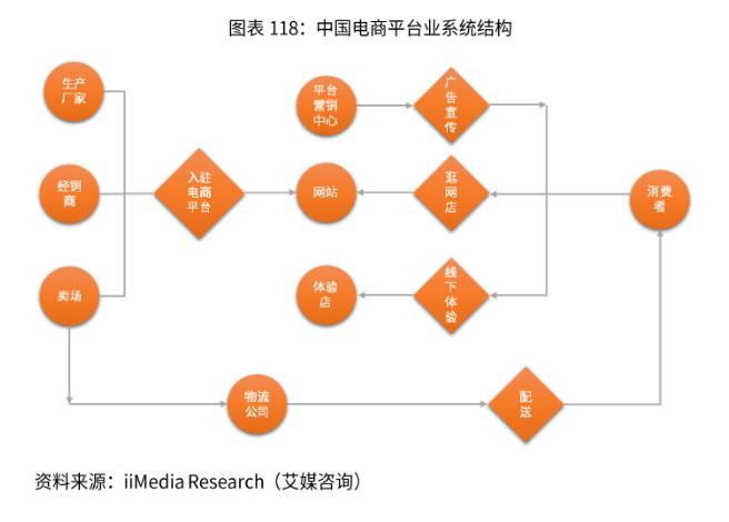 中国化妆品电商行业报告:2020年市场规模将达到4562亿元,三四线城市成新的获客来源