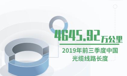 通信行业数据分析:2019年前三季度中国光缆线路长度为4645.92万公里