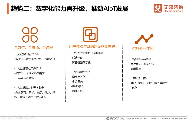 数字化能力再升级,推动AIoT发展