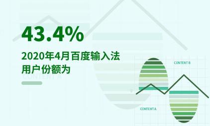 输入法行业数据分析:2020年4月百度输入法用户份额为43.4%