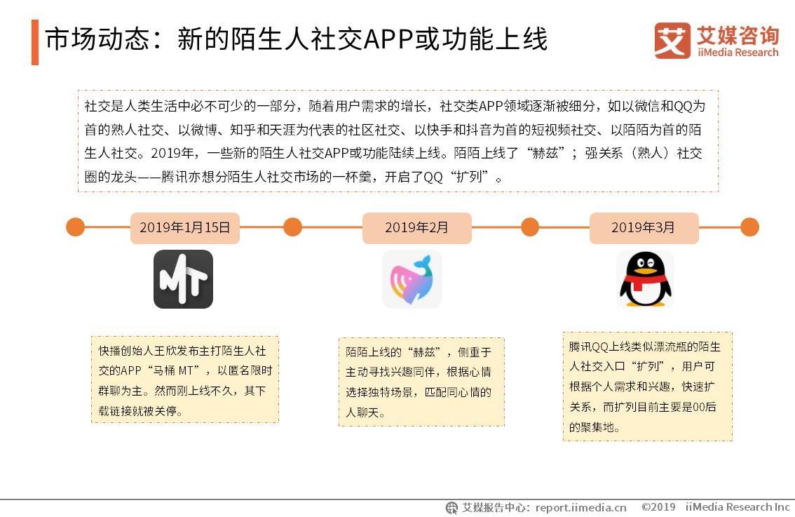 市场动态:新的陌生人社交APP或功能上线