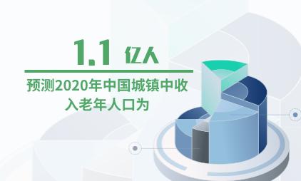 银发经济行业数据分析:预测2020年中国城镇中收入老年人口为1.1亿人