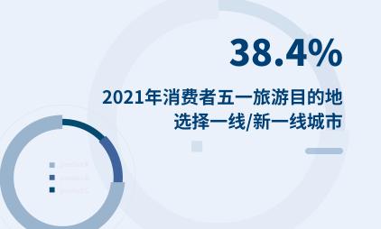 旅游行业数据分析:2021年38.4%消费者五一旅游目的地选择一线/新一线城市