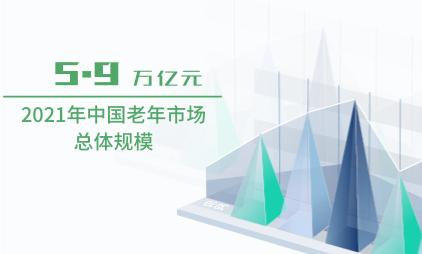 银发经济行业数据分析:2021年中国老年市场总体规模将达到5.9万亿元