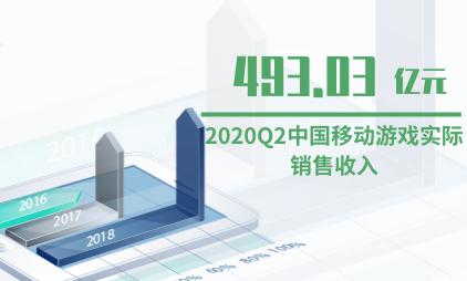游戏行业数据分析:2020Q2中国移动游戏实际销售收入为493.03亿元