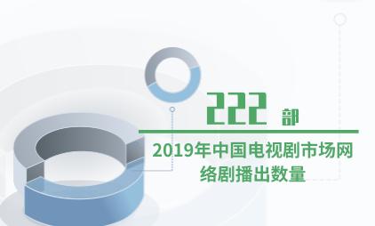 电视剧行业数据分析:2019年中国电视剧市场网络剧播出数量为222部