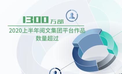 阅读行业数据分析:2020上半年阅文集团平台作品数量超过1300万部