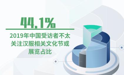 汉服行业数据分析:2019年中国44.1%受访者不太关注汉服相关文化节或展览