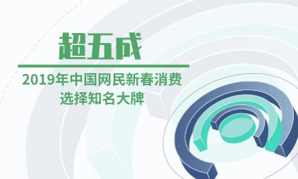 新春消费行业数据分析:2019年超五成中国网民新春消费选择知名大牌