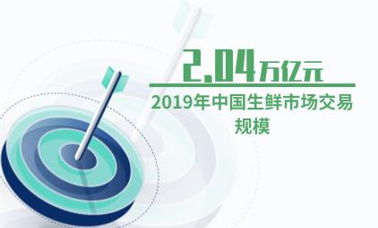 生鲜行业数据分析:2019年中国生鲜市场交易规模达2.04万亿元