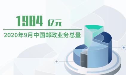 快递行业数据分析:2020年9月中国邮政业务总量约为1984亿元