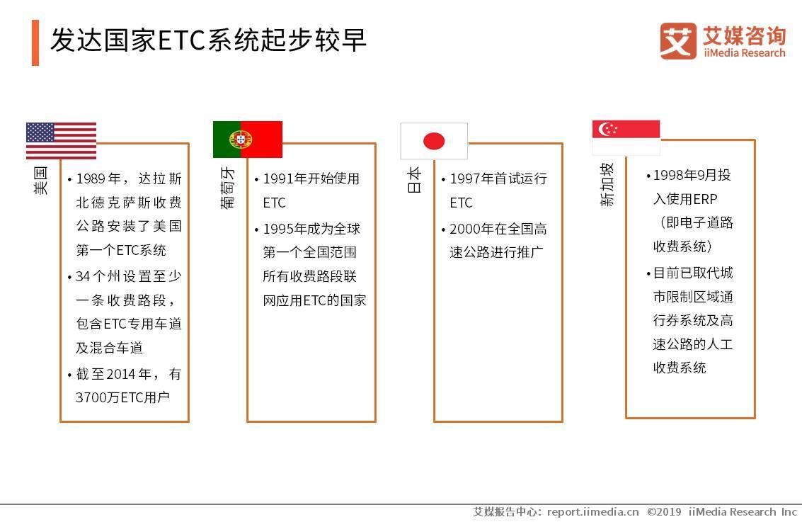 发达国家ETC系统起步较早