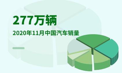 汽车行业数据分析:2020年11月中国汽车销量为277万辆