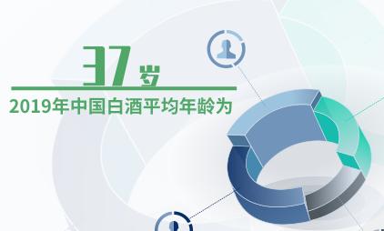 酒行业数据分析:2019年中国白酒消费者平均年龄为37岁