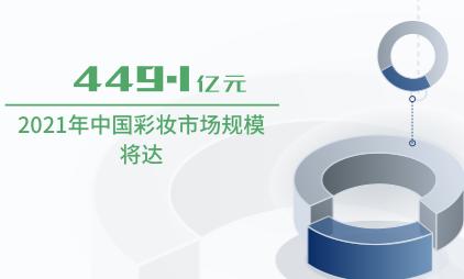 彩妆行业数据分析:2021年中国彩妆市场规模将达449.1亿元