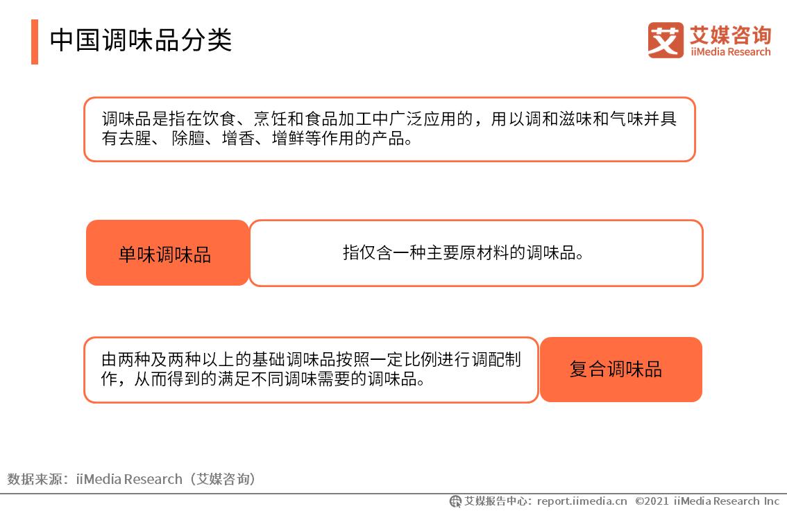 中国调味品分类