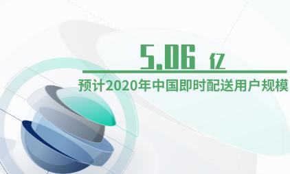 物流行业数据分析:预计2020年中国即时配送用户规模为5.06亿人
