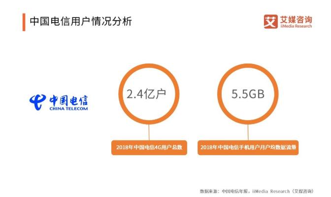 携号转网进行时:转出中国移动最多,近半转入电信