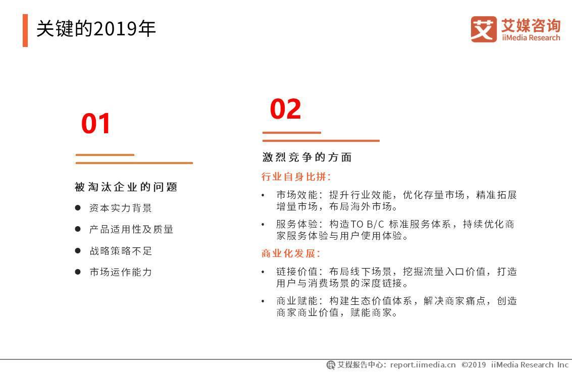 共享充电宝集体涨价,2019中国共享充电宝行业现状及趋势如何?