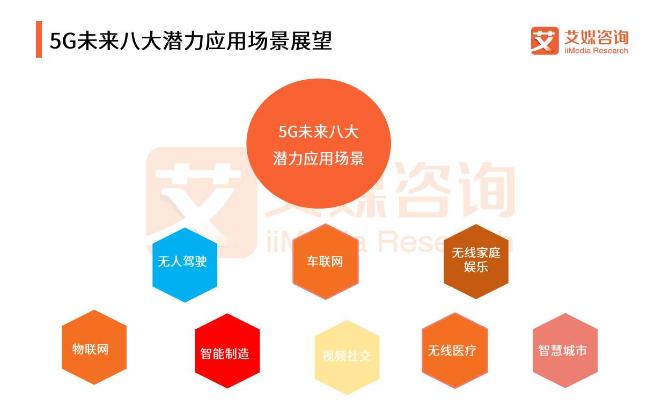 5G与金融业融合!首家5G无人银行网点亮相北京 5G在未来还将带来多少可能?