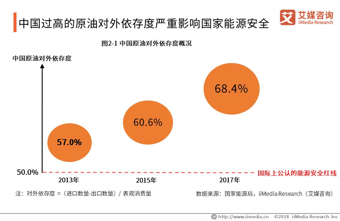 福田汽车2019年7月汽车销量达3.7万辆,新能源汽车累计同比增长132%