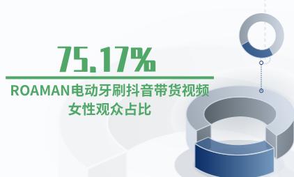 电动牙刷行业数据分析:ROAMAN电动牙刷抖音带货视频女性观众占比75.17%
