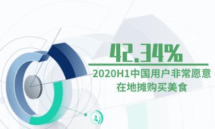 地摊经济行业数据分析:2020H1中国42.34%用户非常愿意在地摊购买美食