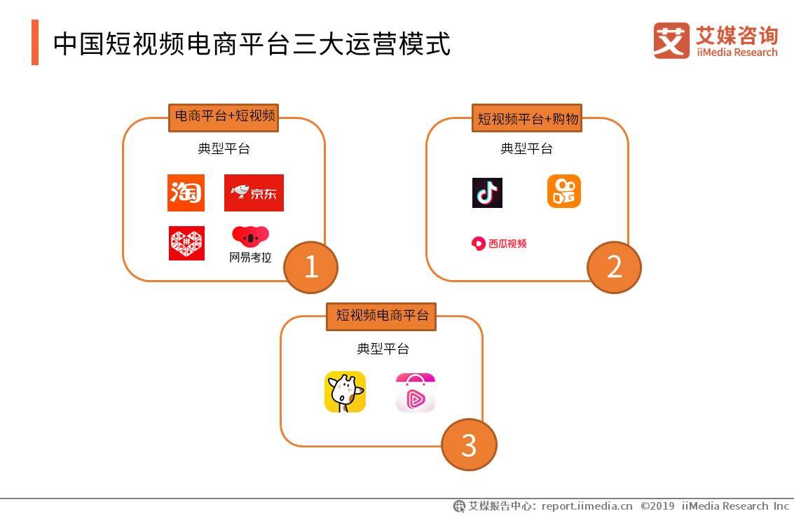 中国短视频电商平台三大运营模式