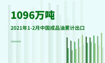 成品油行业数据分析:2021年1-2月中国成品油累计出口1096万吨