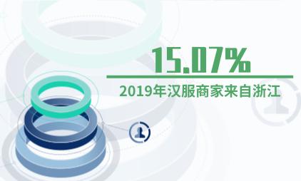汉服行业数据分析:2019年15.07%的汉服商家来自浙江