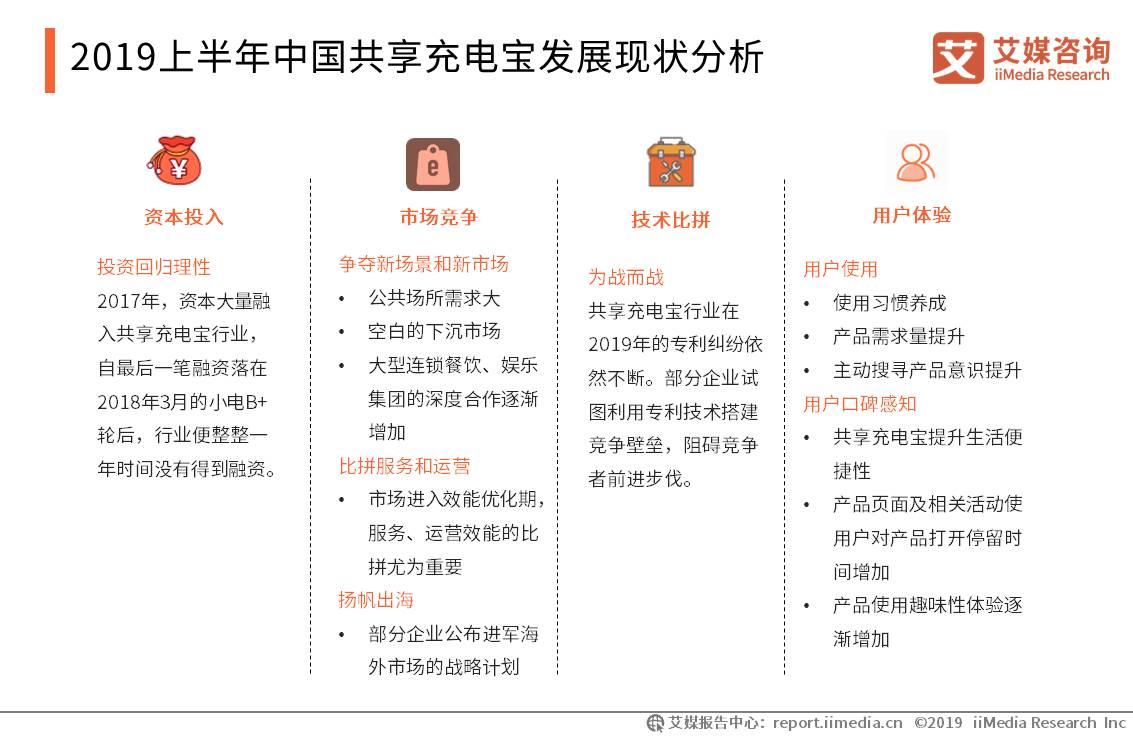共享充电宝行业发展现状分析