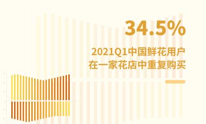 鲜花电商行业数据分析:2021Q1中国34.5%鲜花用户在一家花店中重复购买