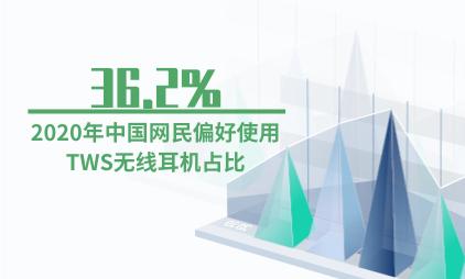 耳机行业数据分析:2020年中国网民偏好使用TWS无线耳机占比达36.2%