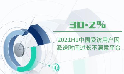 医药电商行业数据分析:2021H1中国30.2%受访用户因派送时间过长不满意平台